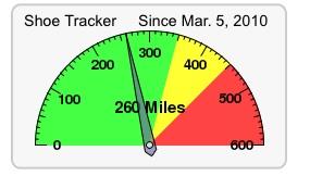 Slow_geek_chart