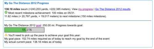 New_goal