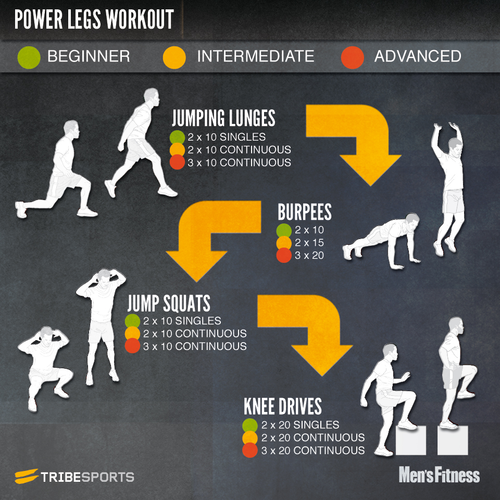 Powerlegsworkout
